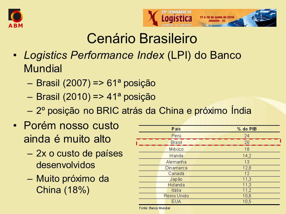 Cenário Brasileiro Logistics Performance Index (LPI) do Banco Mundial –Brasil (2007) => 61ª posição –Brasil (2010) => 41ª posição –2º posição no BRIC