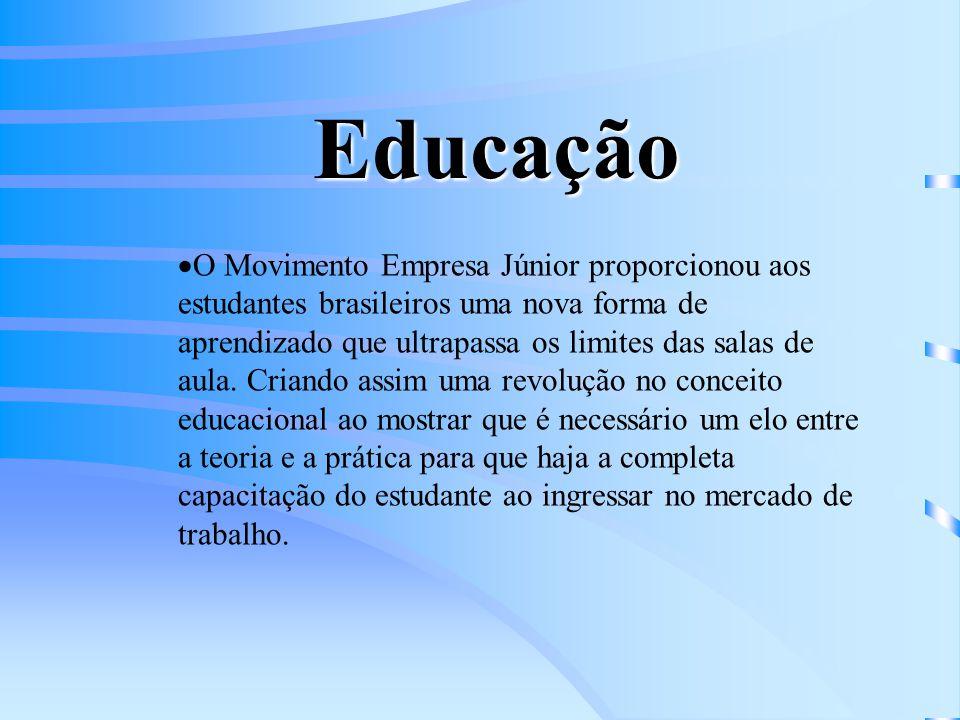 O Impacto do Movimento Empresa Júnior no Desenvolvimento do Brasil Ao falarmos de Impacto, estamos nos referindo ao impacto percebido nos seguintes âmbitos: