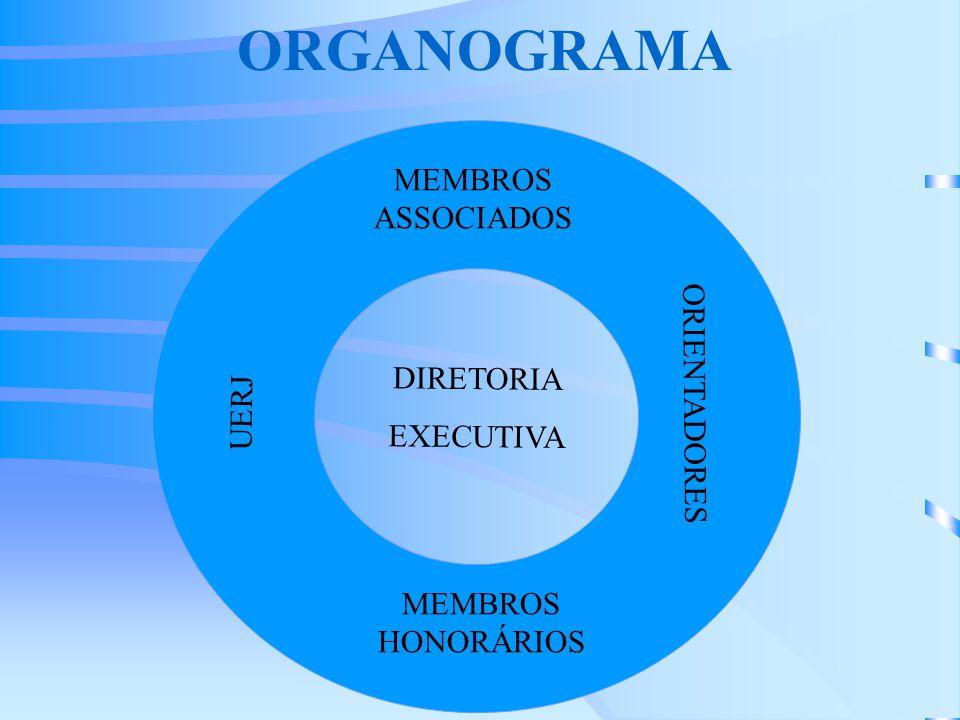 DIRETORIA EXECUTIVA MEMBROS ASSOCIADOS MEMBROS HONORÁRIOS ORIENTADORES UERJ ORGANOGRAMA