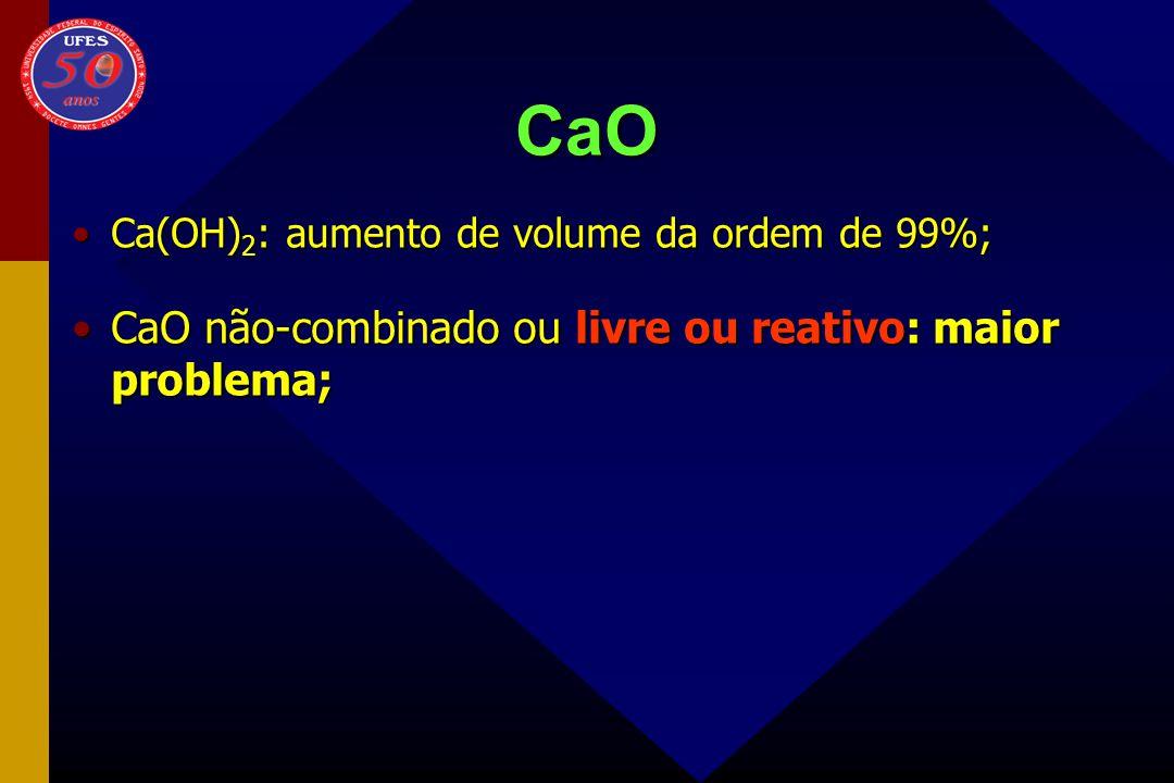 CaO Ca(OH) 2 : aumento de volume da ordem de 99%;Ca(OH) 2 : aumento de volume da ordem de 99%; CaO não-combinado ou livre ou reativo: maior problema;C