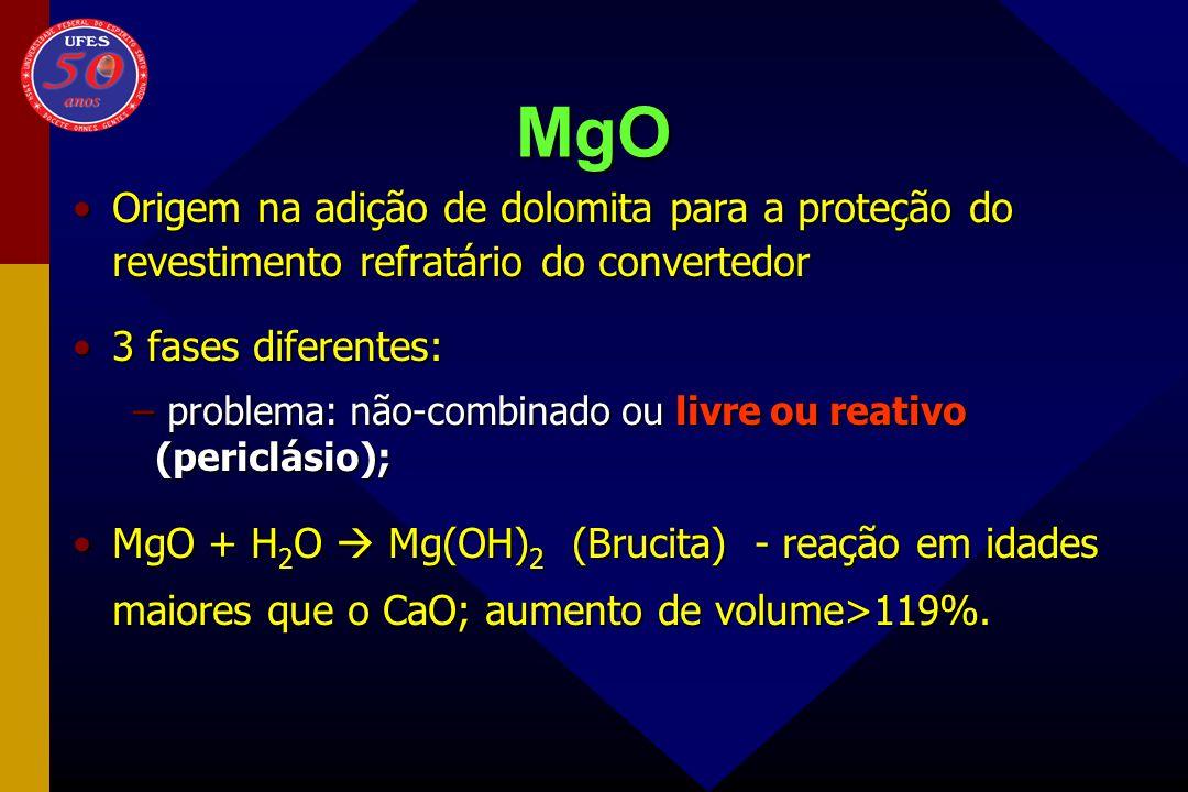 MgO Origem na adição de dolomita para a proteção do revestimento refratário do convertedorOrigem na adição de dolomita para a proteção do revestimento