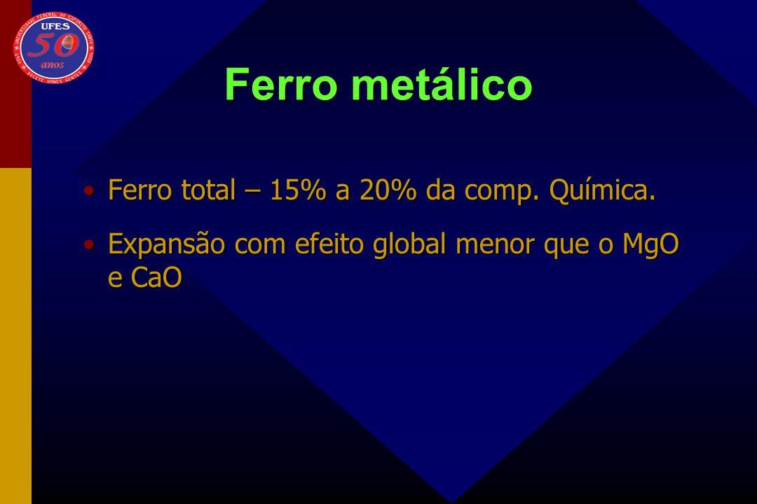Ferro metálico Ferro total – 15% a 20% da comp. Química.Ferro total – 15% a 20% da comp. Química. Expansão com efeito global menor que o MgO e CaOExpa