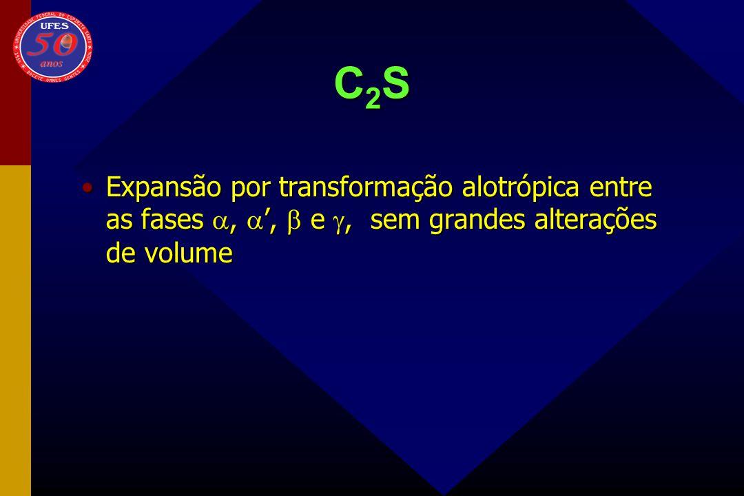 C2SC2SC2SC2S Expansão por transformação alotrópica entre as fases,, e, sem grandes alterações de volumeExpansão por transformação alotrópica entre as