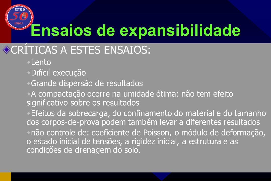Ensaios de expansibilidade Ensaios adaptados do ASTM D 698 (CBR)Ensaios adaptados do ASTM D 698 (CBR) –ASTM D 4792/95 (Potential Expansion of Aggregat