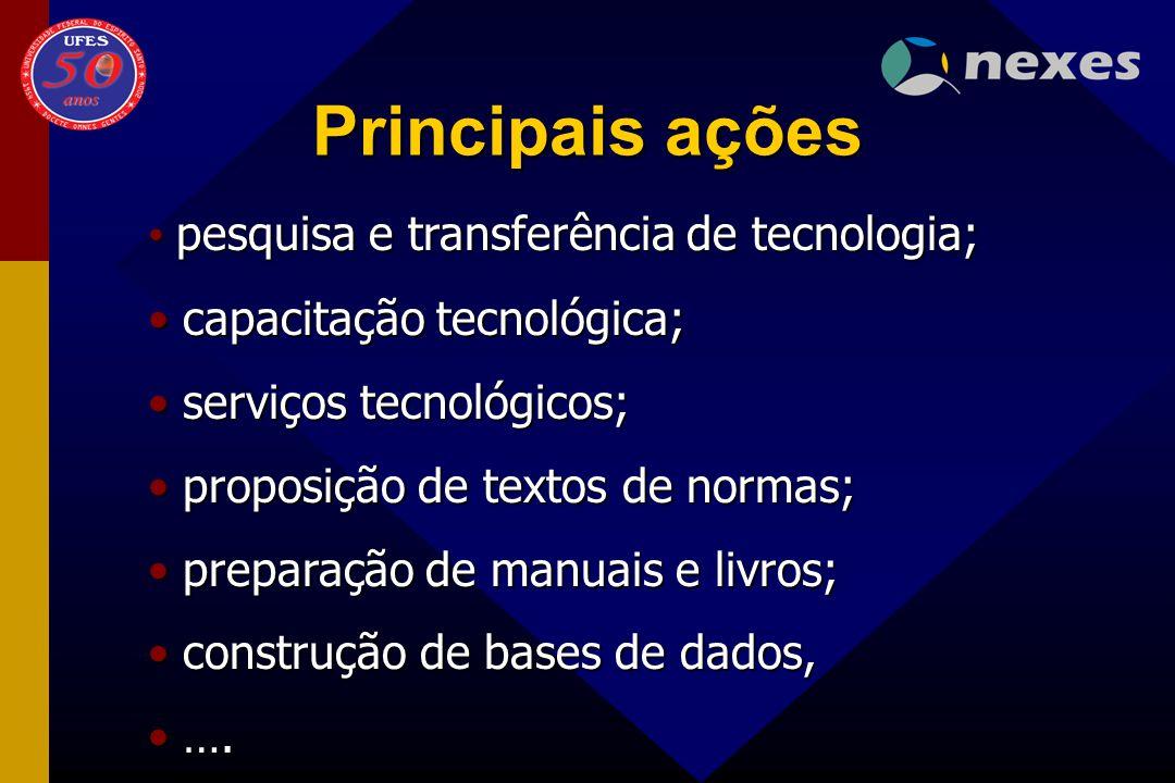 Principais ações pesquisa e transferência de tecnologia; pesquisa e transferência de tecnologia; capacitação tecnológica; capacitação tecnológica; ser