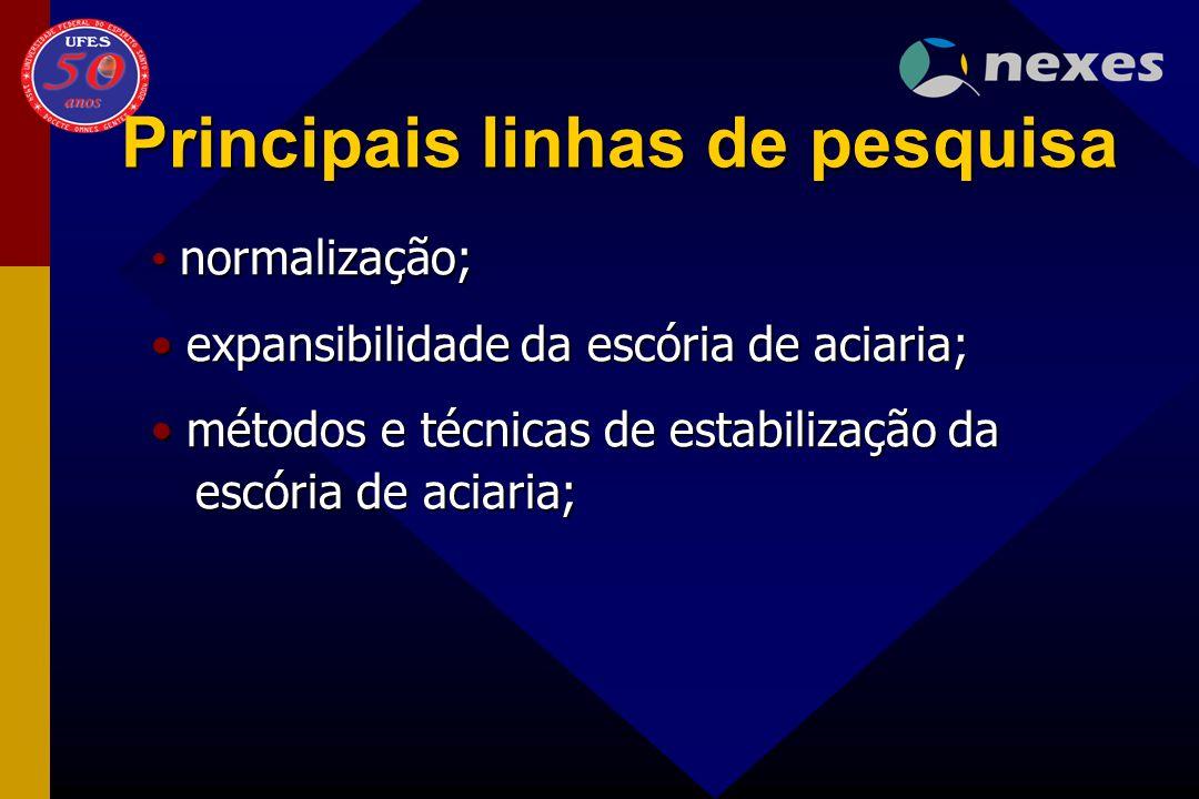 Principais linhas de pesquisa normalização; normalização; expansibilidade da escória de aciaria; expansibilidade da escória de aciaria; métodos e técn