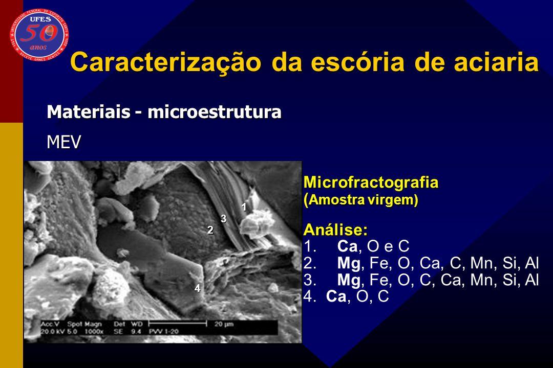 Materiais - microestrutura MEV Caracterização da escória de aciaria 1 2 3 4 Microfractografia ( Amostra virgem) Análise: 1. Ca, O e C 2. Mg, Fe, O, Ca