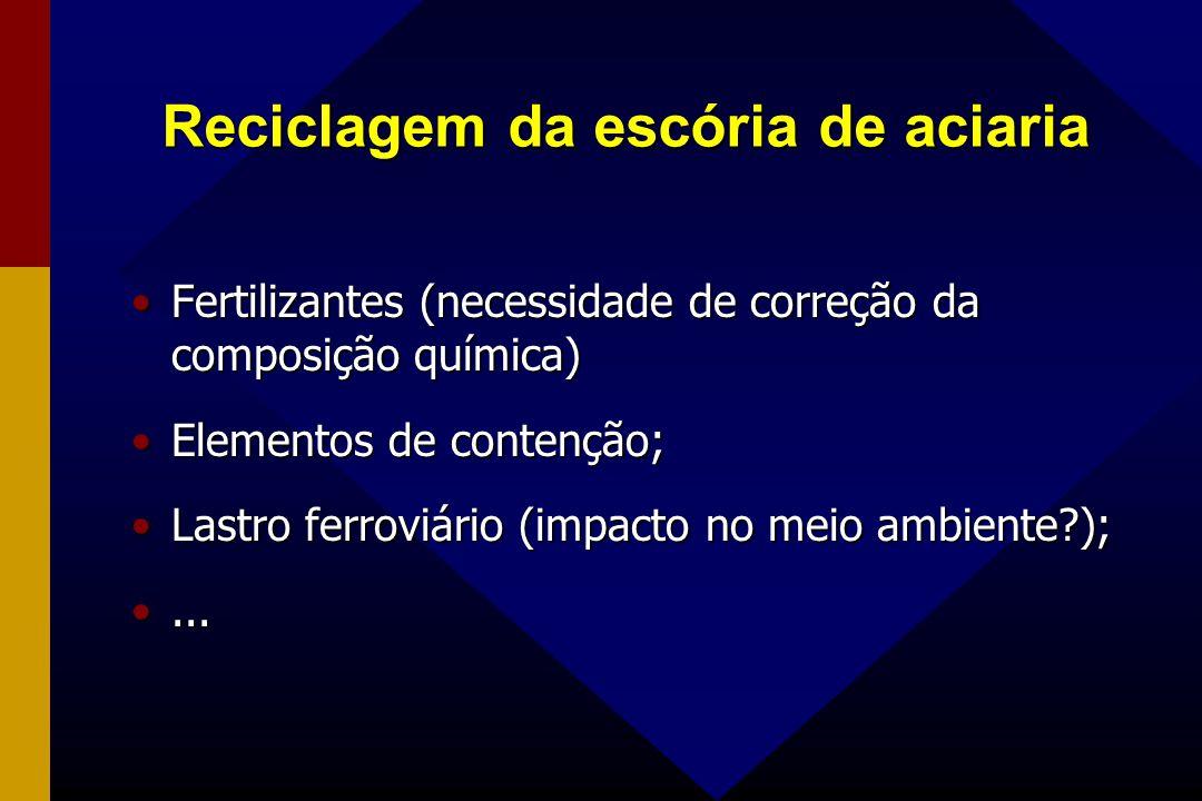 Fertilizantes (necessidade de correção da composição química)Fertilizantes (necessidade de correção da composição química) Elementos de contenção;Elem