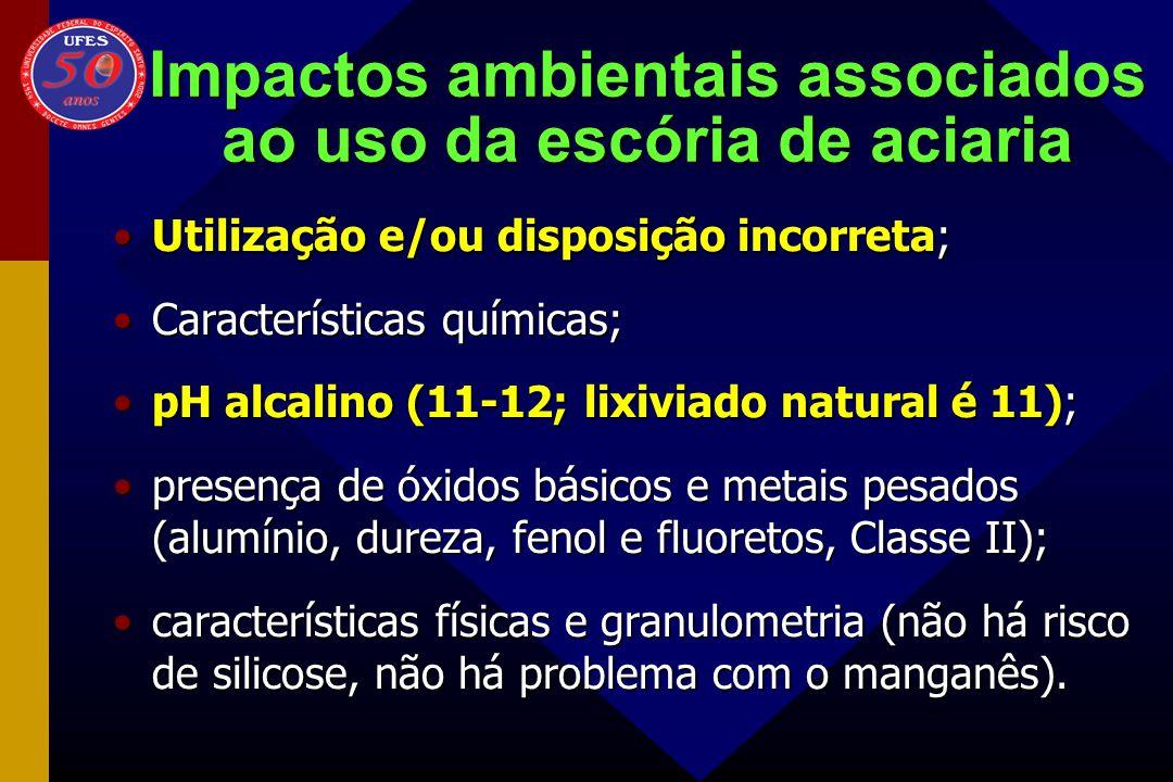 Impactos ambientais associados ao uso da escória de aciaria Utilização e/ou disposição incorreta;Utilização e/ou disposição incorreta; Características