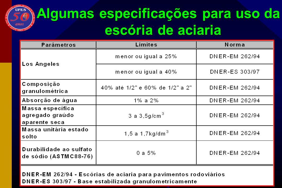 nível de desenvolvimento da pesquisa no Brasil consolidado Pesquisas do NEXES