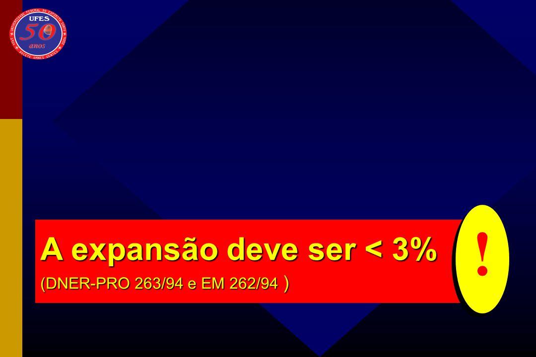 A expansão deve ser < 3% (DNER-PRO 263/94 e EM 262/94 ) !
