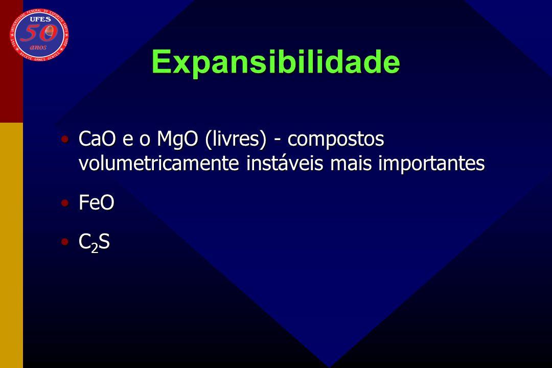 Expansibilidade CaO e o MgO (livres) - compostos volumetricamente instáveis mais importantesCaO e o MgO (livres) - compostos volumetricamente instávei