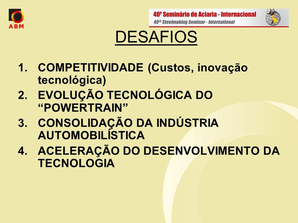 DESAFIOS 1.COMPETITIVIDADE (Custos, inovação tecnológica) 2.EVOLUÇÃO TECNOLÓGICA DO POWERTRAIN 3.CONSOLIDAÇÃO DA INDÚSTRIA AUTOMOBILÍSTICA 4.ACELERAÇÃ