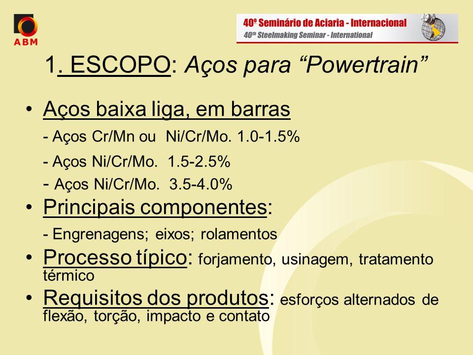 1. ESCOPO: Aços para Powertrain Aços baixa liga, em barras - Aços Cr/Mn ou Ni/Cr/Mo. 1.0-1.5% - Aços Ni/Cr/Mo. 1.5-2.5% - Aços Ni/Cr/Mo. 3.5-4.0% Prin