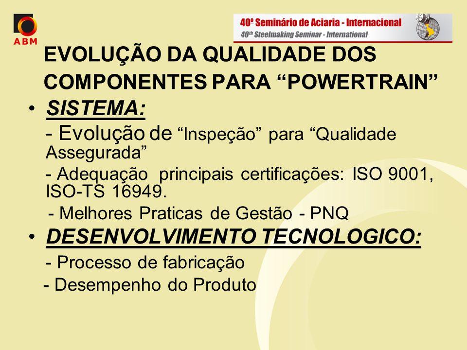 FABRICAÇÃO DE COMPONENTES PARA POWERTRAIN CONFORMAÇÃO TRATAMENTO TÉRMICO PÓS- CONFORMAÇÃO USINAGEM TRATAMENTO TÉRMICO OPERAÇÕES PÓS TRAT.