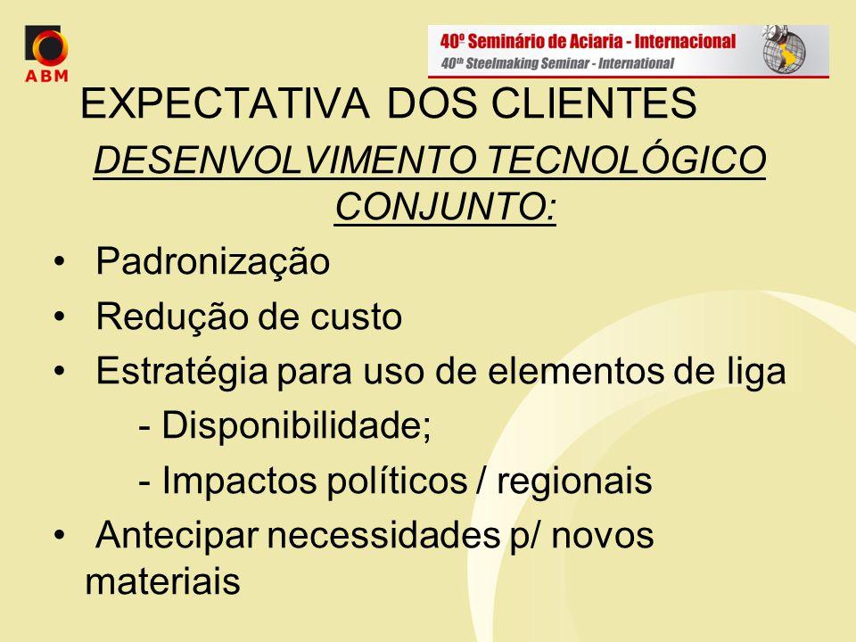 DESAFIOS 1.COMPETITIVIDADE (Custos, inovação tecnológica) 2.EVOLUÇÃO TECNOLÓGICA DO POWERTRAIN 3.CONSOLIDAÇÃO DA INDÚSTRIA AUTOMOBILÍSTICA 4.ACELERAÇÃO DO DESENVOLVIMENTO DA TECNOLOGIA