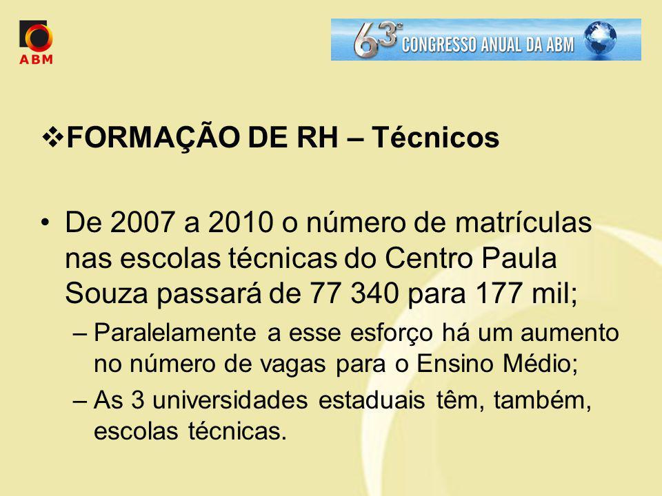 FORMAÇÃO DE RH – Técnicos De 2007 a 2010 o número de matrículas nas escolas técnicas do Centro Paula Souza passará de 77 340 para 177 mil; –Paralelame