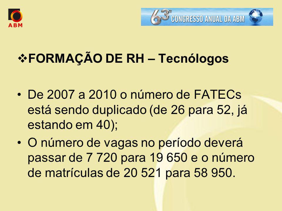FORMAÇÃO DE RH – Tecnólogos De 2007 a 2010 o número de FATECs está sendo duplicado (de 26 para 52, já estando em 40); O número de vagas no período dev