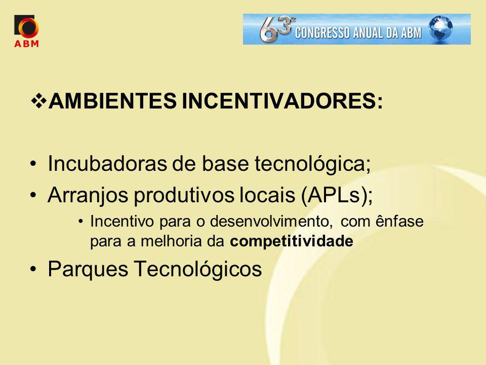 AMBIENTES INCENTIVADORES: Incubadoras de base tecnológica; Arranjos produtivos locais (APLs); Incentivo para o desenvolvimento, com ênfase para a melh
