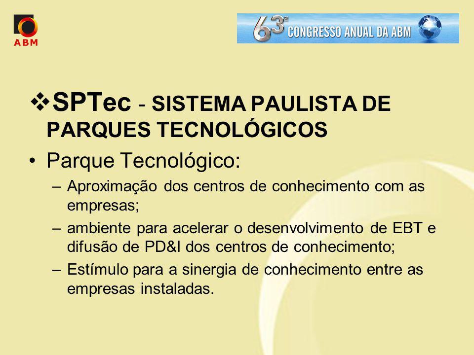 SPTec - SISTEMA PAULISTA DE PARQUES TECNOLÓGICOS Parque Tecnológico: –Aproximação dos centros de conhecimento com as empresas; –ambiente para acelerar