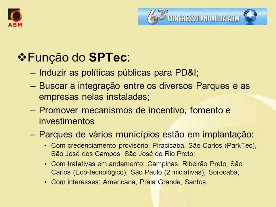 Função do SPTec: –Induzir as políticas públicas para PD&I; –Buscar a integração entre os diversos Parques e as empresas nelas instaladas; –Promover me