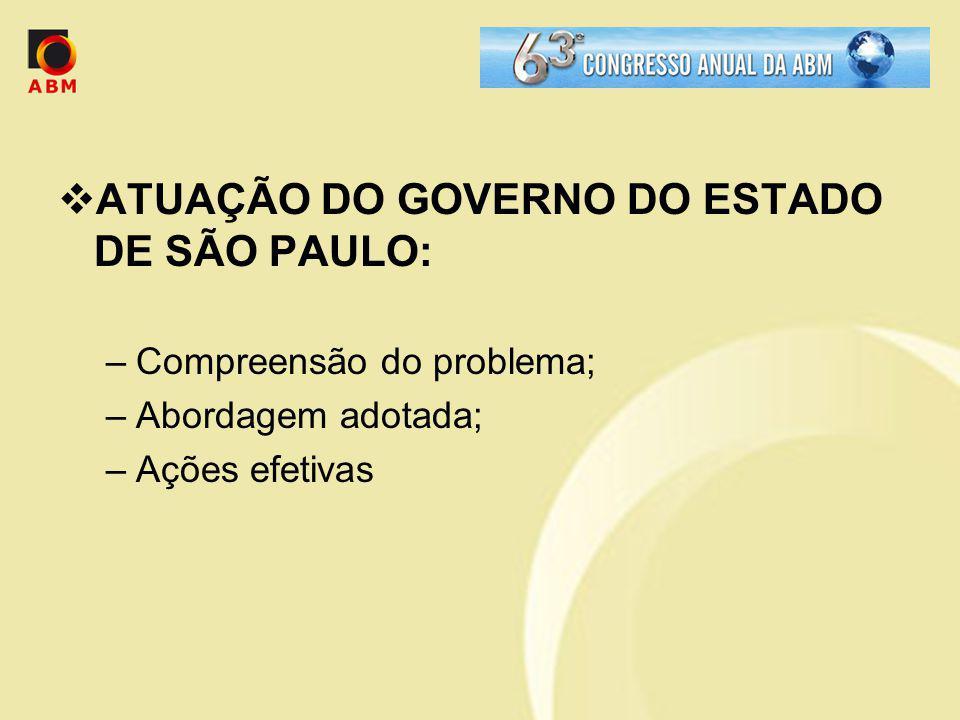 ATUAÇÃO DO GOVERNO DO ESTADO DE SÃO PAULO: –Compreensão do problema; –Abordagem adotada; –Ações efetivas