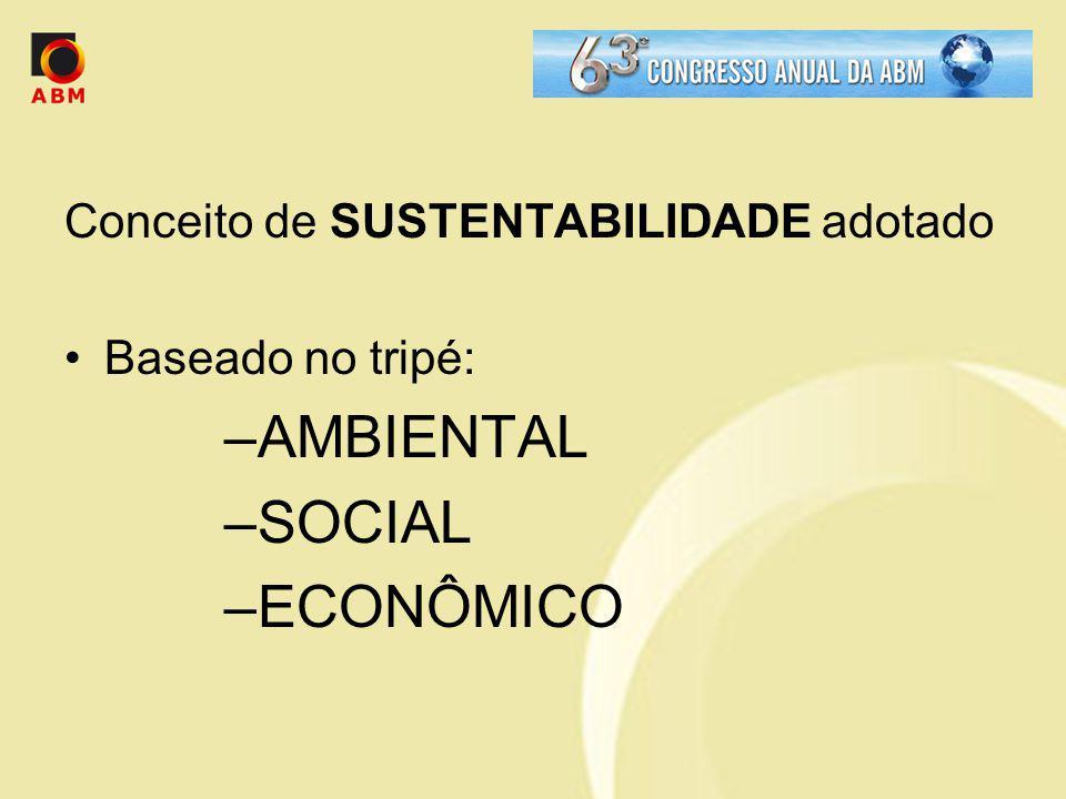 Conceito de SUSTENTABILIDADE adotado Baseado no tripé: –AMBIENTAL –SOCIAL –ECONÔMICO