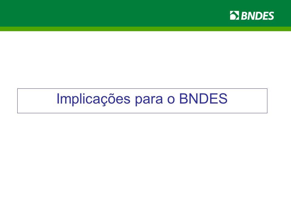 Implicações para o BNDES