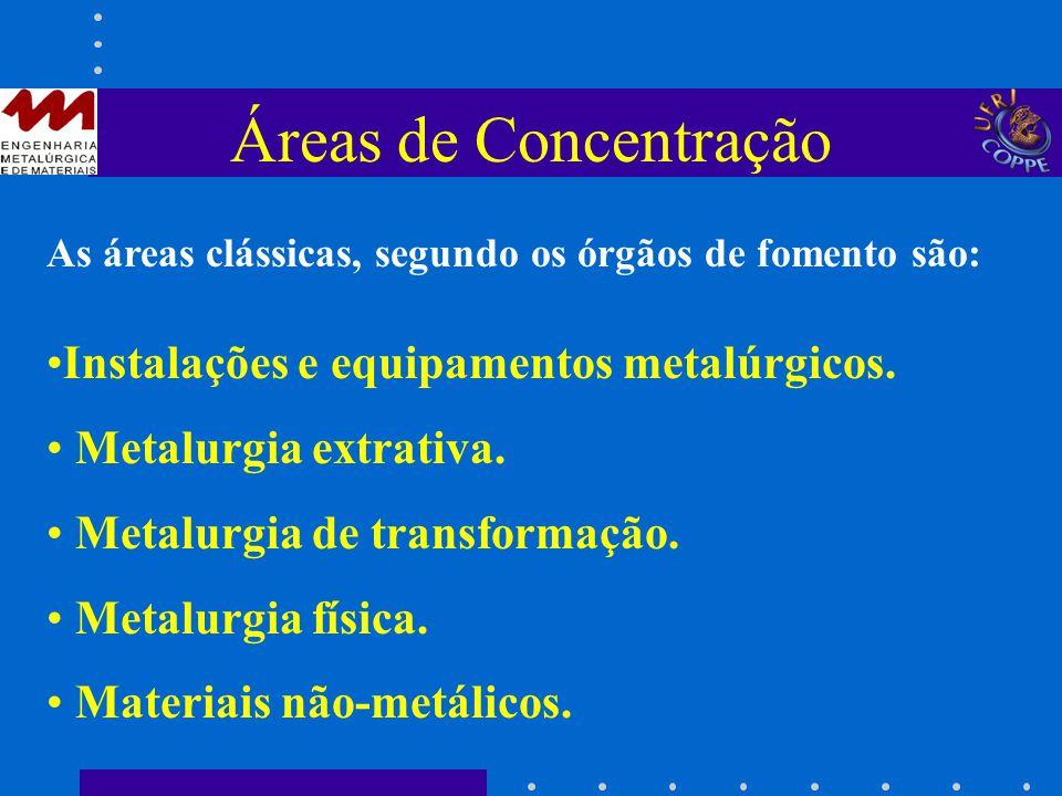 Áreas de Concentração As áreas clássicas, segundo os órgãos de fomento são: Instalações e equipamentos metalúrgicos. Metalurgia extrativa. Metalurgia