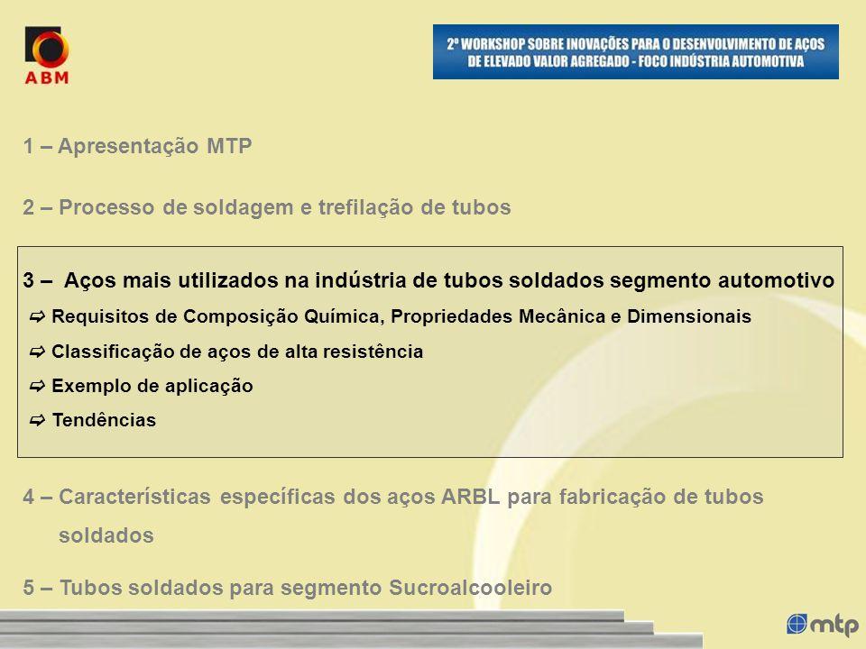 1 – Apresentação MTP 2 – Processo de soldagem e trefilação de tubos 3 – Aços mais utilizados na indústria de tubos soldados segmento automotivo Requis
