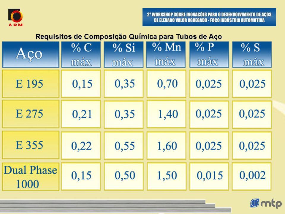 Requisitos de Composição Química para Tubos de Aço
