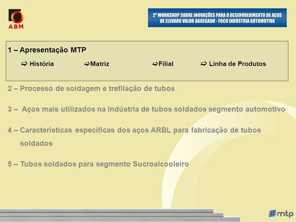1 – Apresentação MTP História Matriz Filial Linha de Produtos 2 – Processo de soldagem e trefilação de tubos 3 – Aços mais utilizados na indústria de
