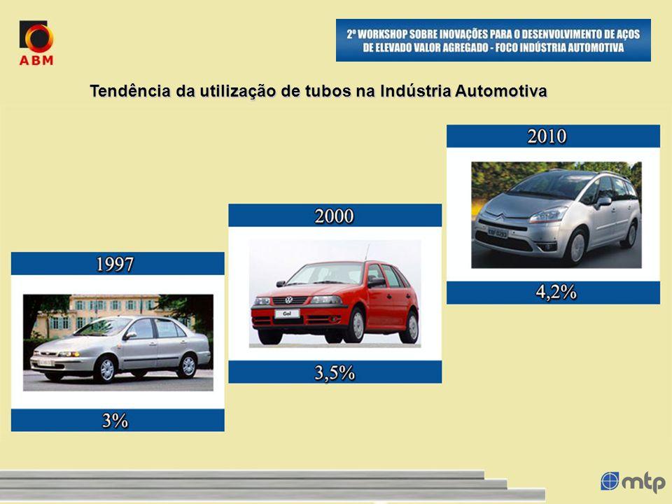 Tendência da utilização de tubos na Indústria Automotiva
