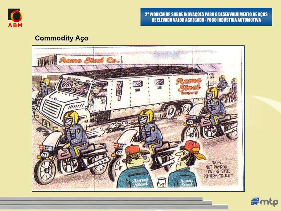 Commodity Aço