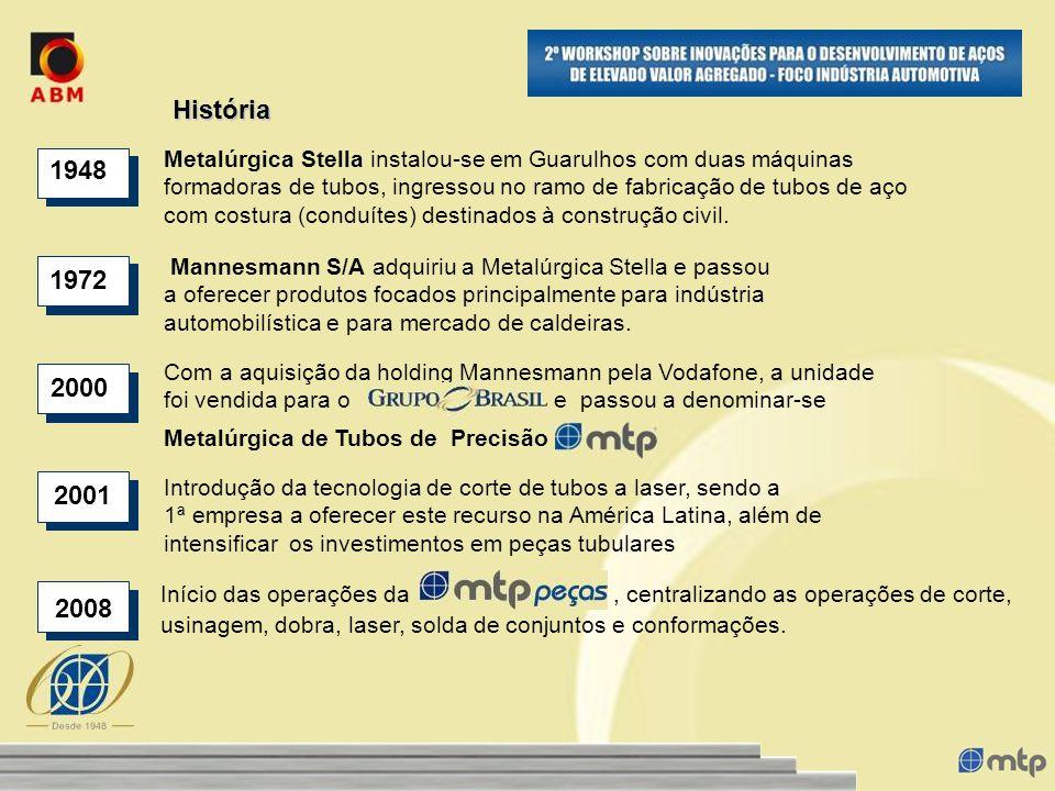 Funcionários: Diretos: 970 (Matriz e Filial) Indiretos: 170 Terceiros: 178 Total: 1.317 Área Total: 84.500 m² Área Construída: 41.500 m² Tubos Capacidade Instalada Anual 2010 Soldados e Calibrados 90.000 ton 115.000 ton Trefilado 19.000 ton Matriz: Guarulhos/SP