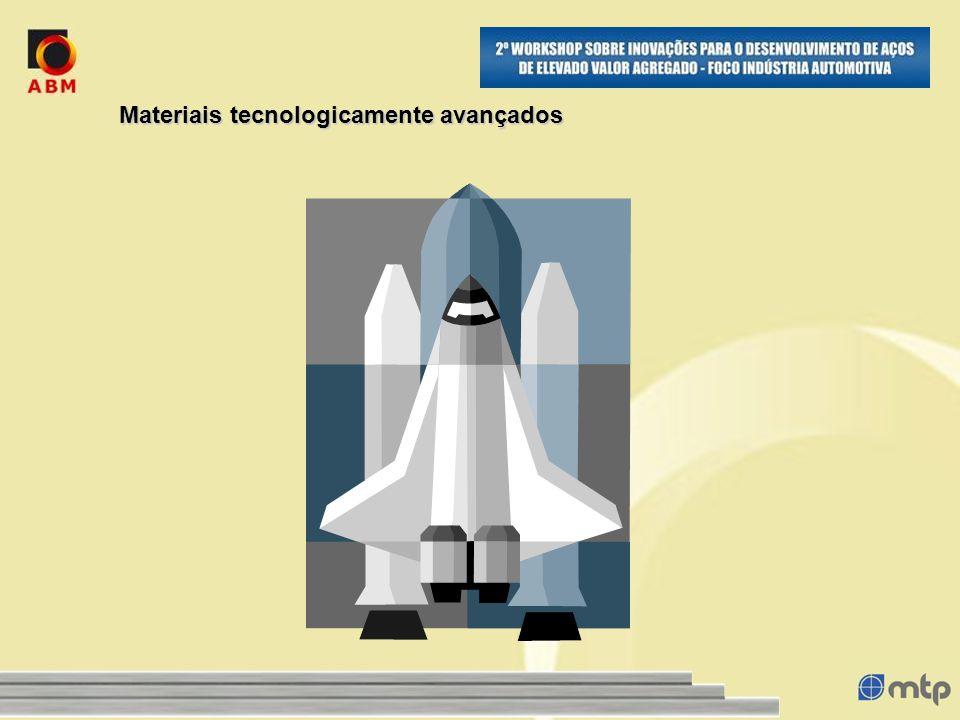 Materiais tecnologicamente avançados