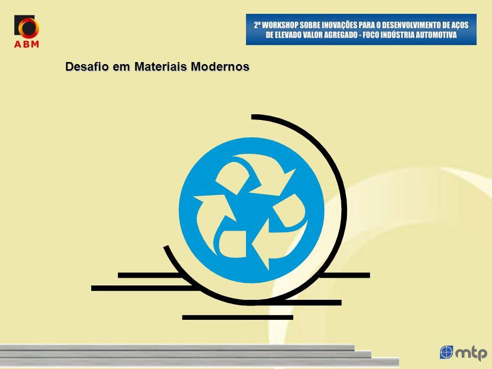 Desafio em Materiais Modernos