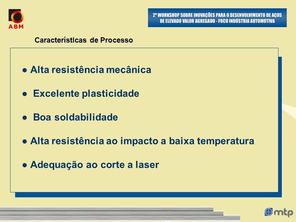 Características de Processo Alta resistência mecânica Excelente plasticidade Boa soldabilidade Alta resistência ao impacto a baixa temperatura Adequação ao corte a laser