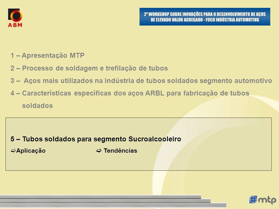 1 – Apresentação MTP 2 – Processo de soldagem e trefilação de tubos 3 – Aços mais utilizados na indústria de tubos soldados segmento automotivo 4 – Ca