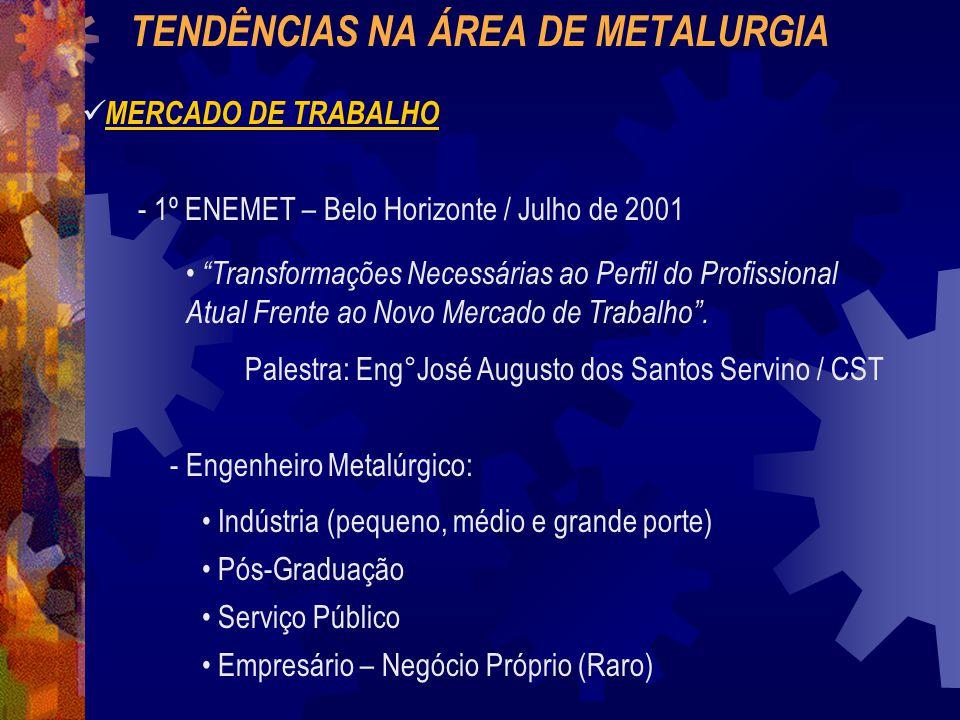 TENDÊNCIAS NA ÁREA DE METALURGIA MERCADO DE TRABALHO CONHECIMENTO Liderança + Trabalho em Equipe + Comunicação / Relacionamento Capacidade de Execução (Metodologia) PONTOS BÁSICOS - Modelo