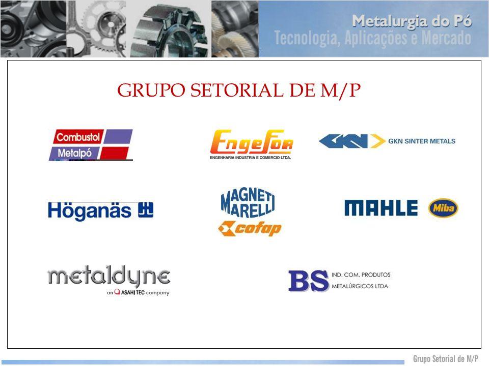 Fonte: MPIF35-2007 PROPRIEDADES MECÂNICAS