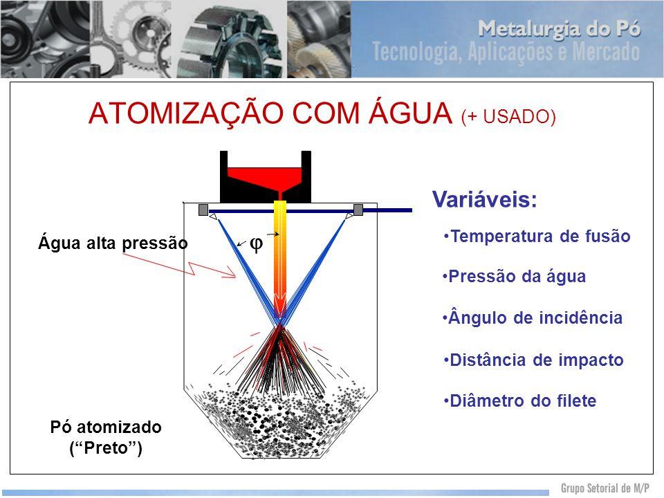 ATOMIZAÇÃO COM ÁGUA (+ USADO) Pó atomizado (Preto) Água alta pressão Temperatura de fusão Pressão da água Ângulo de incidência Distância de impacto Di