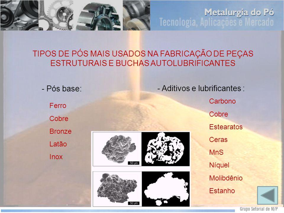 - Pós base: TIPOS DE PÓS MAIS USADOS NA FABRICAÇÃO DE PEÇAS ESTRUTURAIS E BUCHAS AUTOLUBRIFICANTES Ferro Cobre Bronze Latão Inox - Aditivos e lubrific