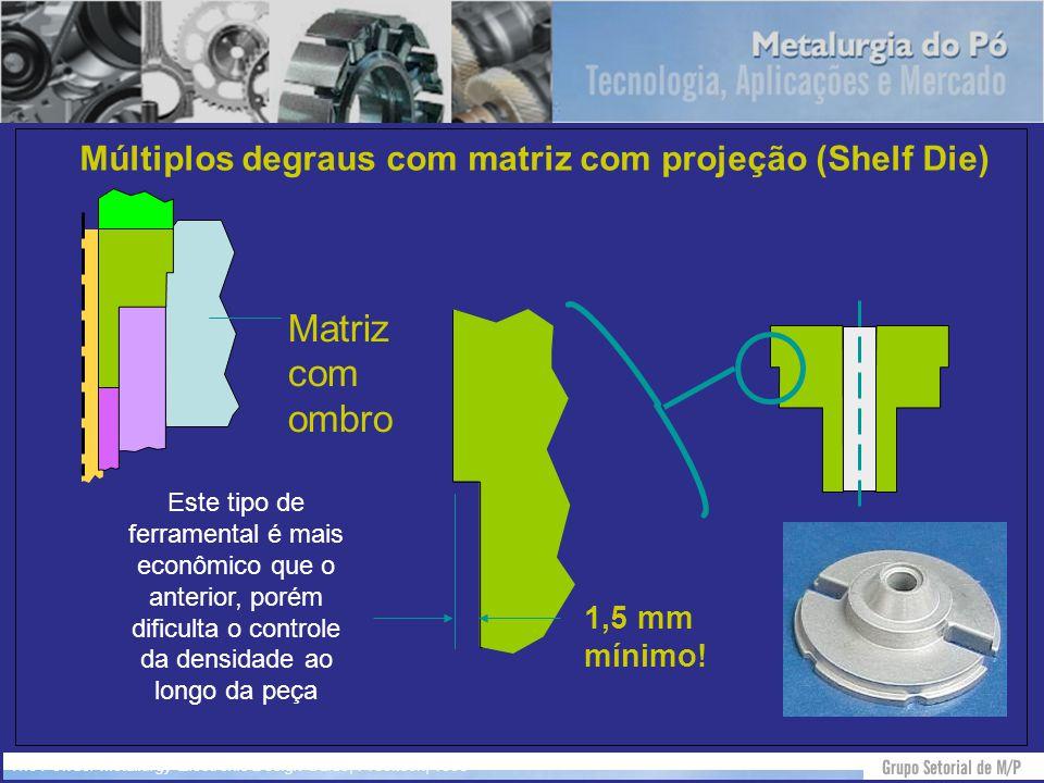 Múltiplos degraus com matriz com projeção (Shelf Die) The Powder Metallurgy Electronic Design Guide, Precitech, 1996 Matriz com ombro 1,5 mm mínimo! E