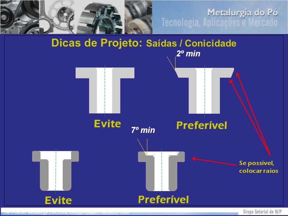 Dicas de Projeto: Saídas / Conicidade 2º min 7º min Evite Preferível Evite Preferível The Powder Metallurgy Electronic Design Guide, Precitech, 1996 S