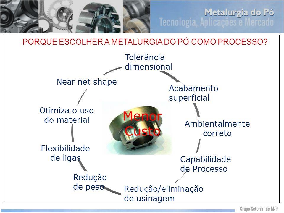 PORQUE ESCOLHER A METALURGIA DO PÓ COMO PROCESSO? Otimiza o uso do material Acabamento superficial Capabilidade de Processo Redução/eliminação de usin