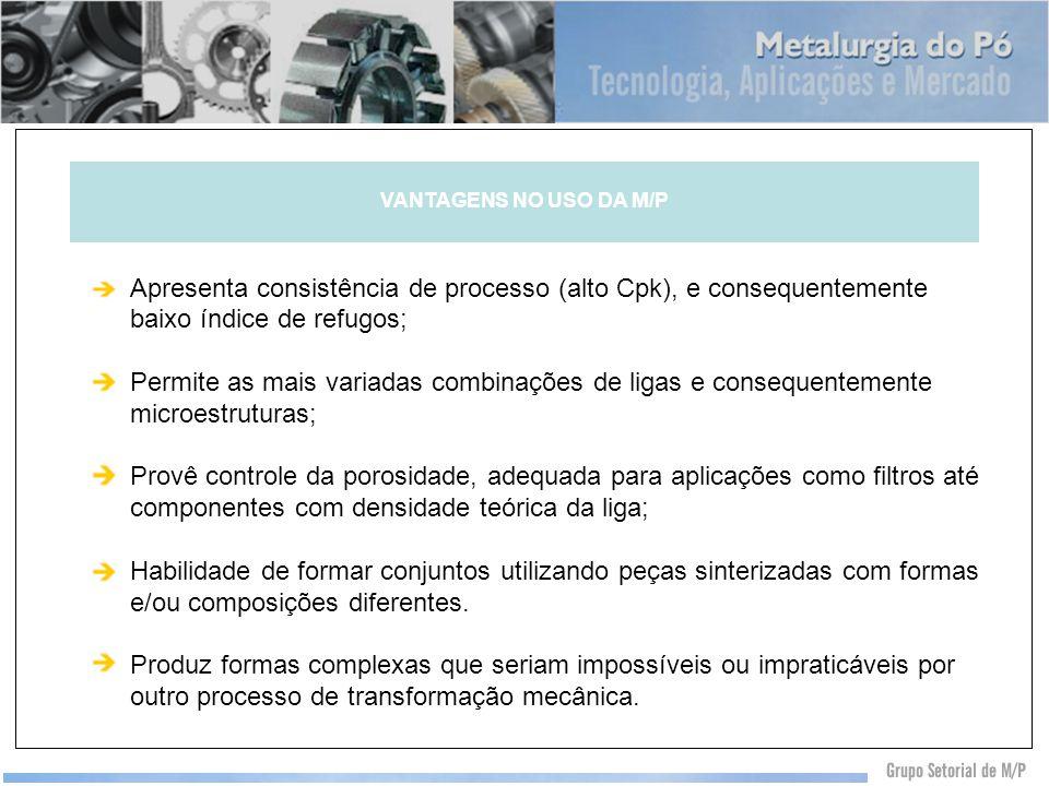 VANTAGENS NO USO DA M/P Apresenta consistência de processo (alto Cpk), e consequentemente baixo índice de refugos; Permite as mais variadas combinaçõe