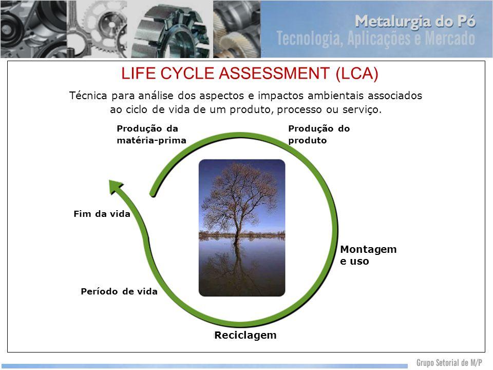 Produção da matéria-prima Produção do produto Fim da vida Período de vida Reciclagem Montagem e uso LIFE CYCLE ASSESSMENT (LCA) Técnica para análise d