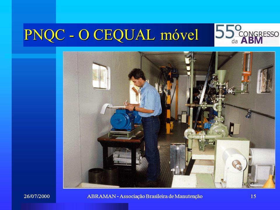 26/07/2000ABRAMAN - Associação Brasileira de Manutenção15 PNQC - O CEQUAL móvel