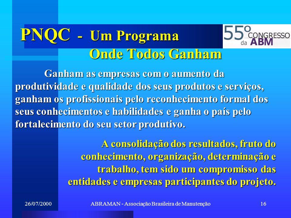26/07/2000ABRAMAN - Associação Brasileira de Manutenção16 PNQC - Um Programa Onde Todos Ganham Ganham as empresas com o aumento da produtividade e qua